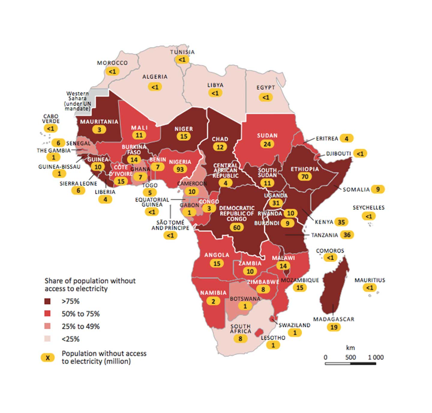 Southern Energy Energy Solutions For Africa